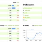 engagement-traffic-sources-actions-locale