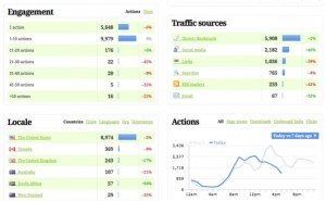 Church Analytics: Information Technology for Christian Ministry